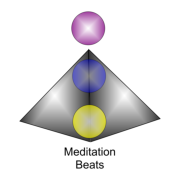 MediBeats Meditation Frequencies